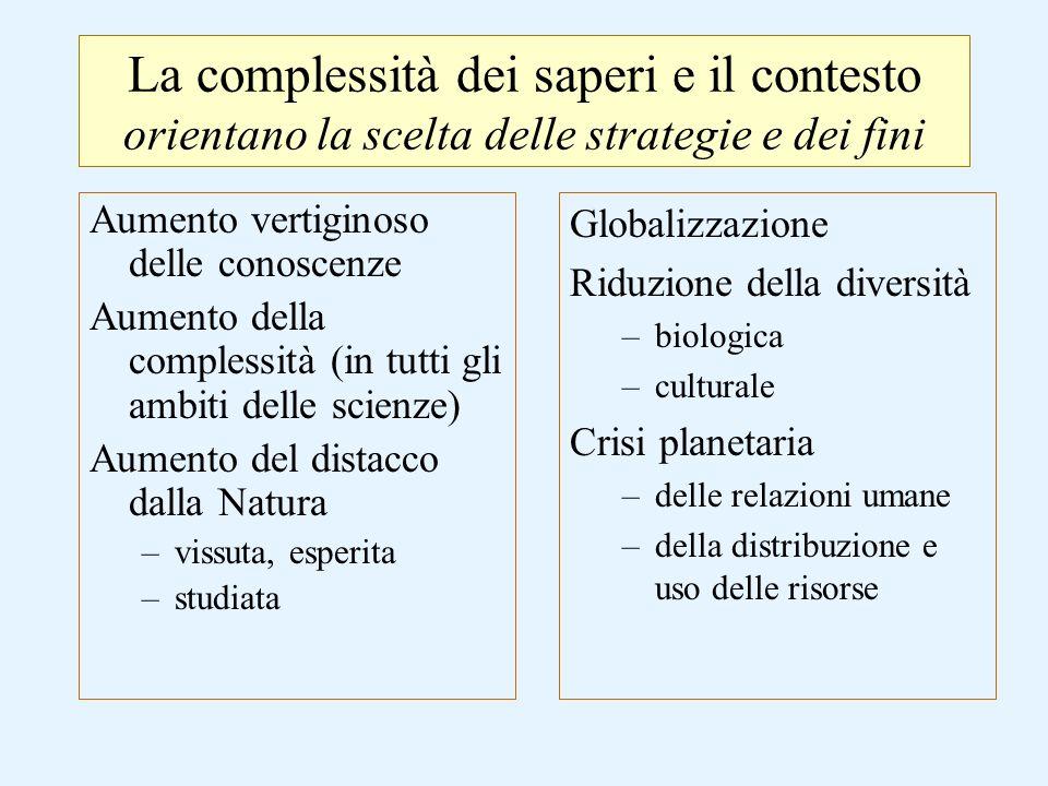 La complessità dei saperi e il contesto orientano la scelta delle strategie e dei fini