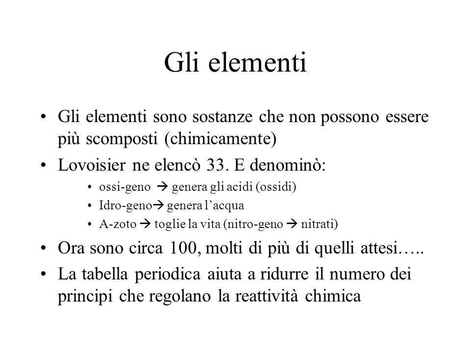 Gli elementi Gli elementi sono sostanze che non possono essere più scomposti (chimicamente) Lovoisier ne elencò 33. E denominò: