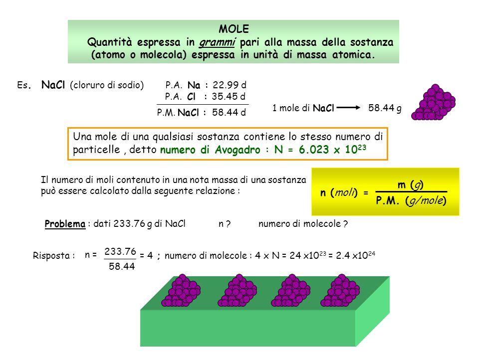 Una mole di una qualsiasi sostanza contiene lo stesso numero di