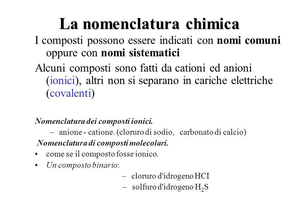 La nomenclatura chimica
