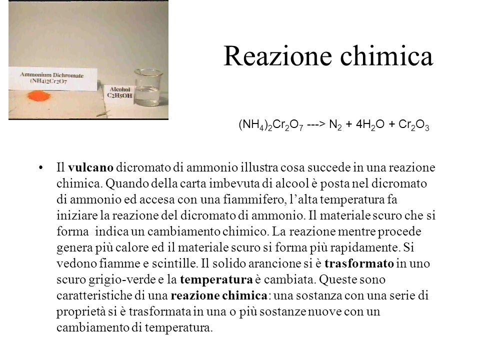 Reazione chimica (NH4)2Cr2O7 ---> N2 + 4H2O + Cr2O3.