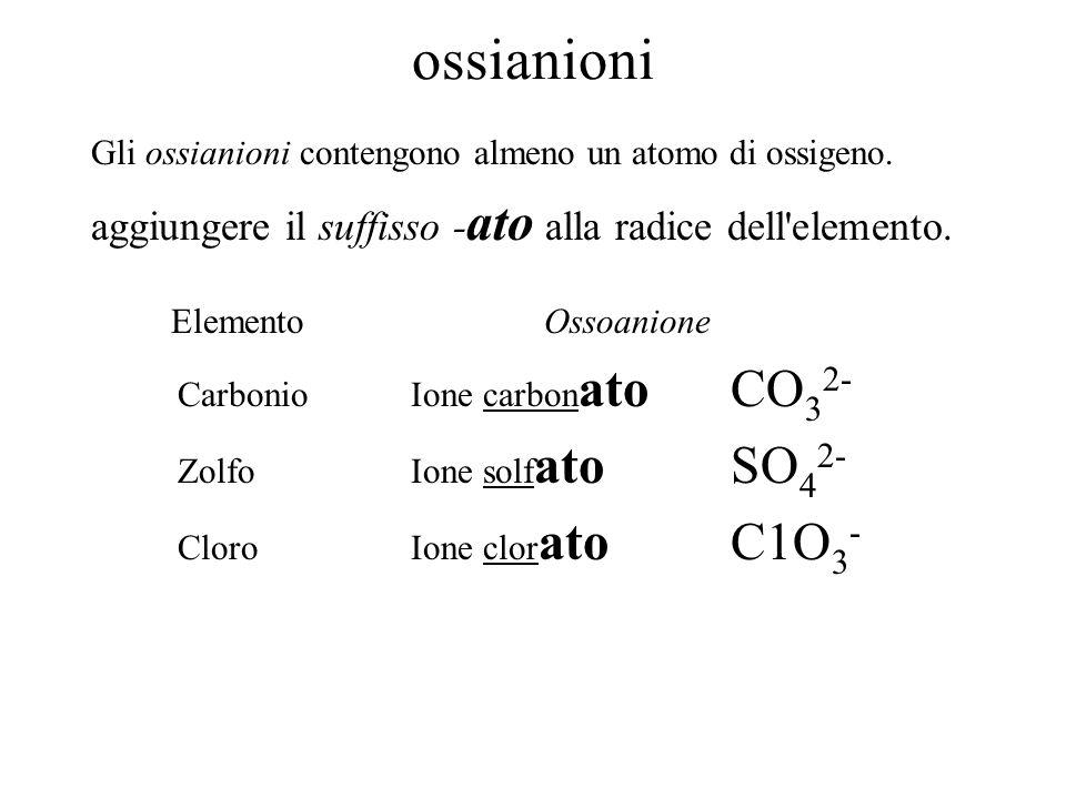 ossianioni aggiungere il suffisso -ato alla radice dell elemento.