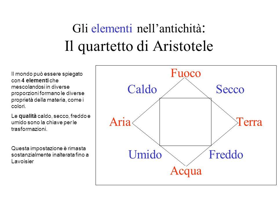 Gli elementi nell'antichità: Il quartetto di Aristotele