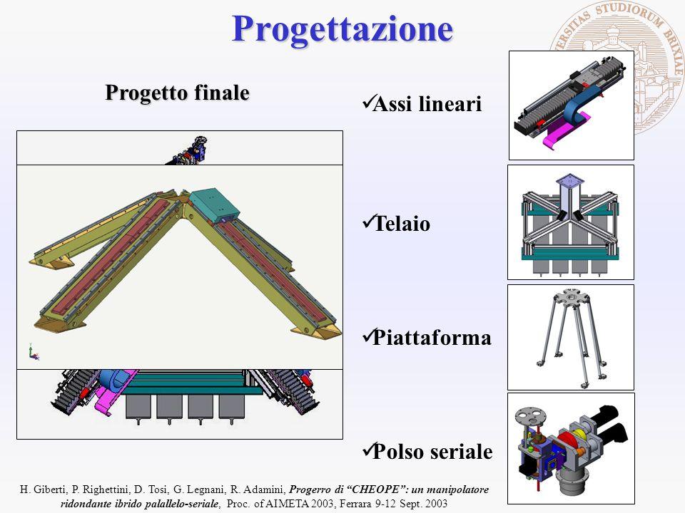 Progettazione Assi lineari Progetto finale Studi preliminari Telaio