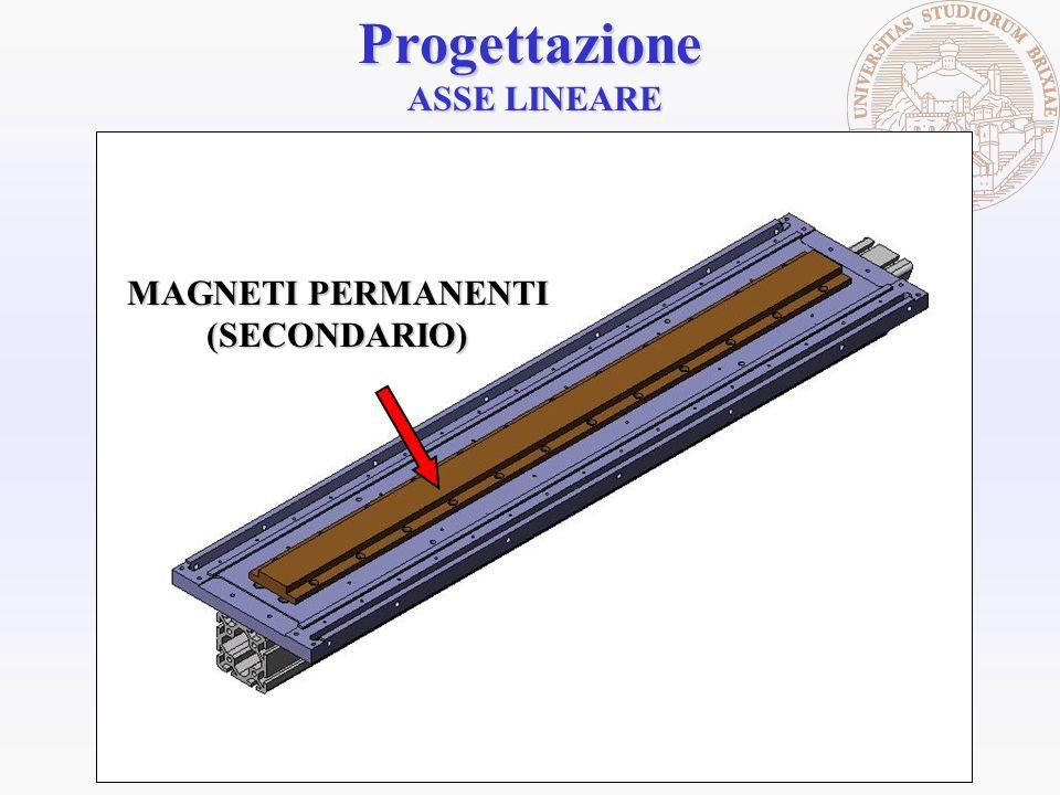 Progettazione ASSE LINEARE MAGNETI PERMANENTI (SECONDARIO)
