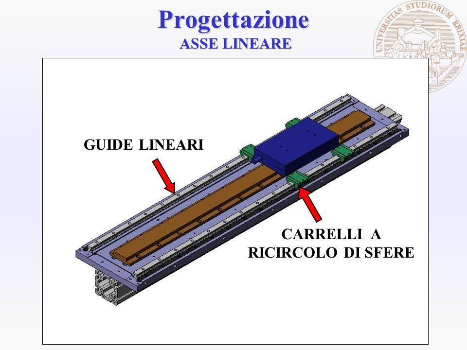 Progettazione ASSE LINEARE GUIDE LINEARI CARRELLI A RICIRCOLO DI SFERE