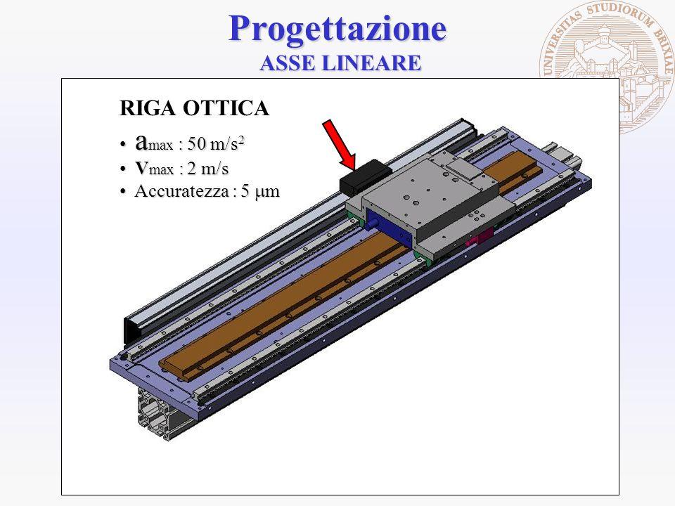 Progettazione ASSE LINEARE RIGA OTTICA amax : 50 m/s2 Vmax : 2 m/s