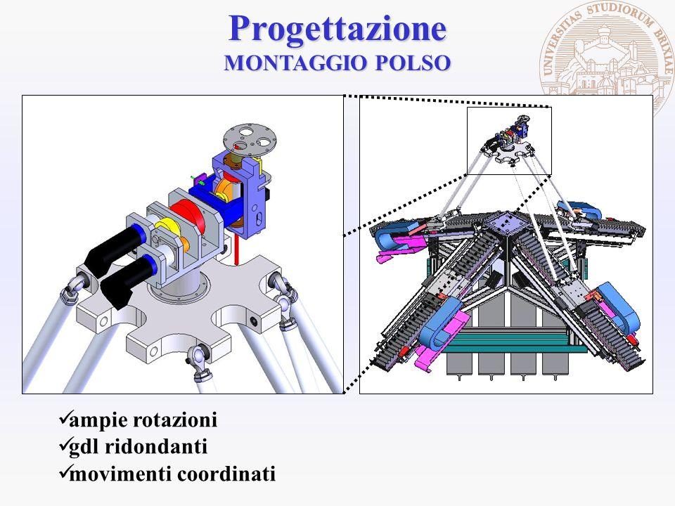 Progettazione MONTAGGIO POLSO ampie rotazioni gdl ridondanti