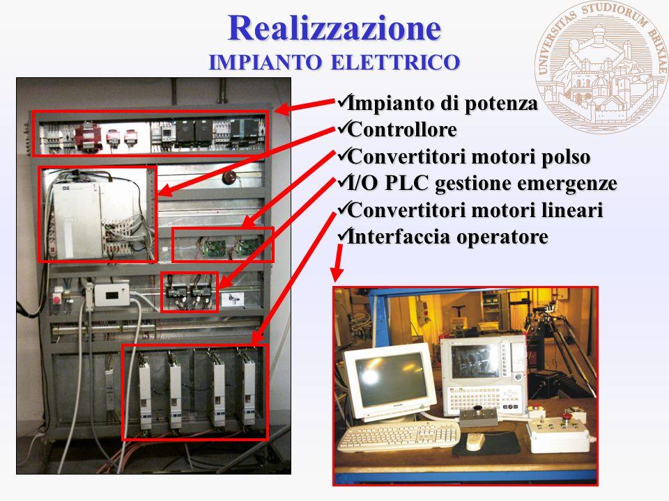Realizzazione IMPIANTO ELETTRICO Impianto di potenza Controllore