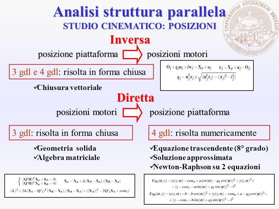 Analisi struttura parallela STUDIO CINEMATICO: POSIZIONI