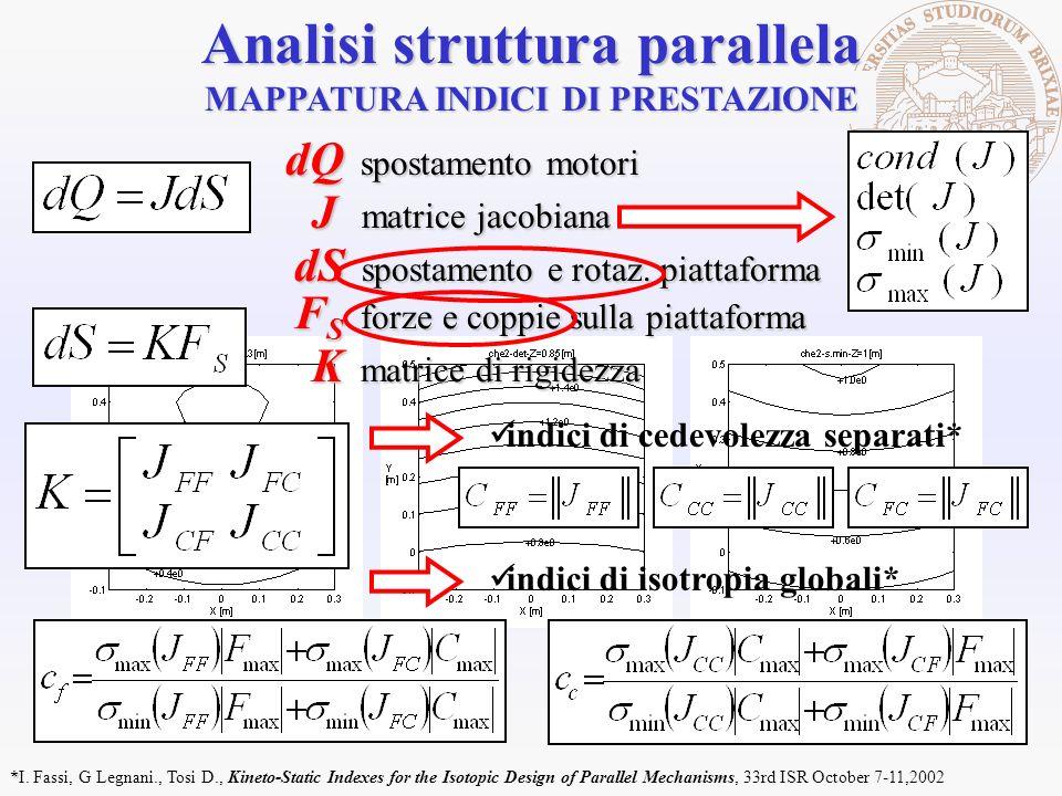 Analisi struttura parallela MAPPATURA INDICI DI PRESTAZIONE
