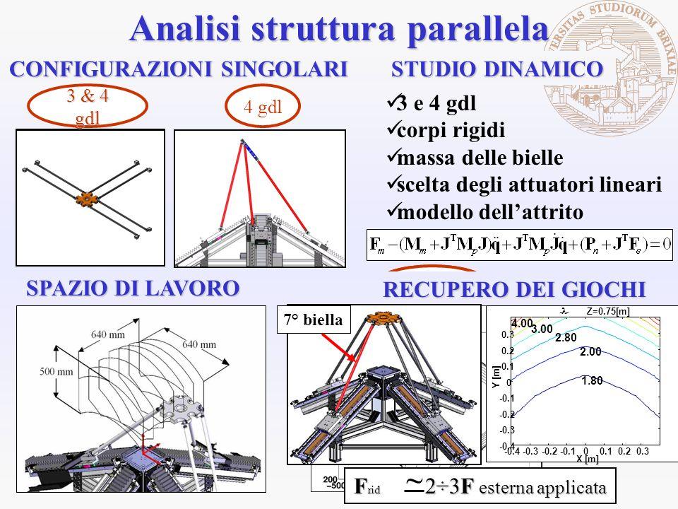 Analisi struttura parallela CONFIGURAZIONI SINGOLARI