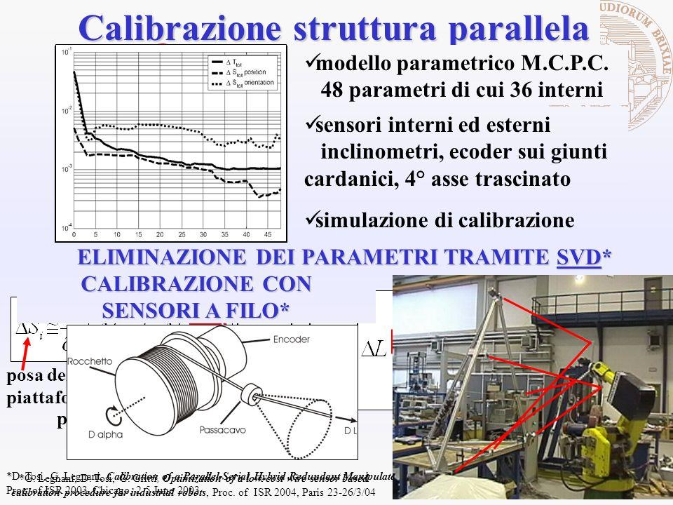 Calibrazione struttura parallela
