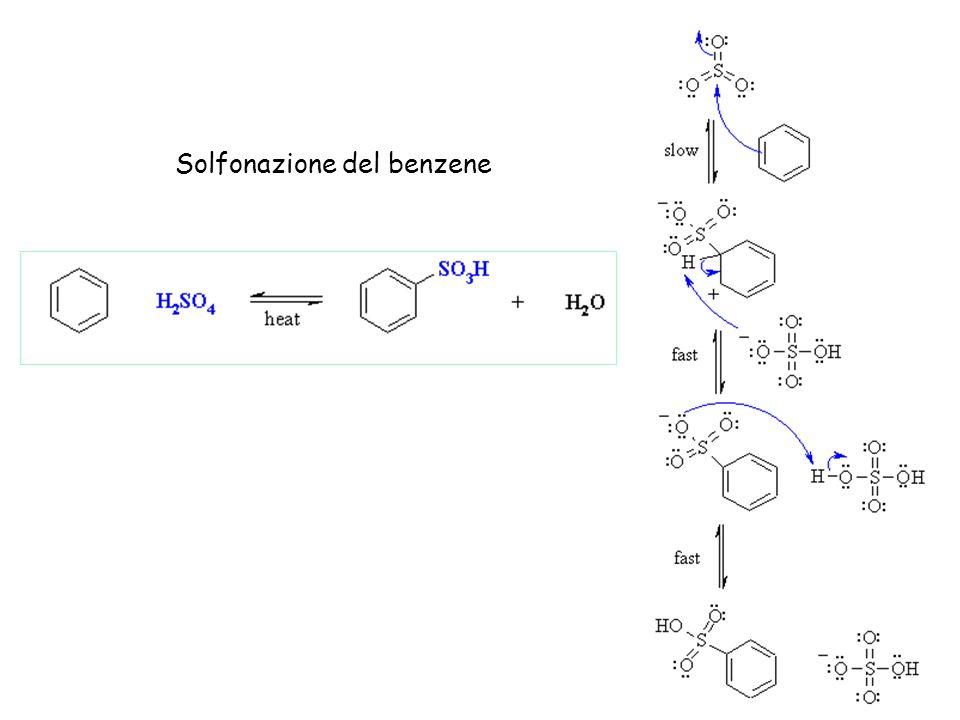 Solfonazione del benzene