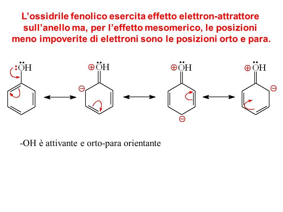 L'ossidrile fenolico esercita effetto elettron-attrattore