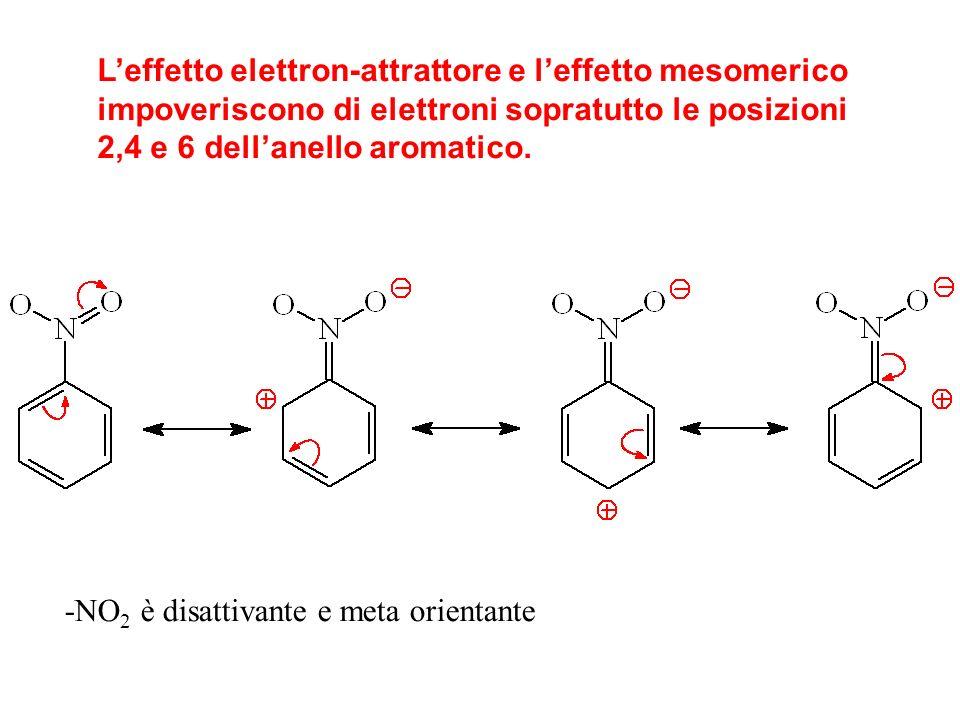 L'effetto elettron-attrattore e l'effetto mesomerico