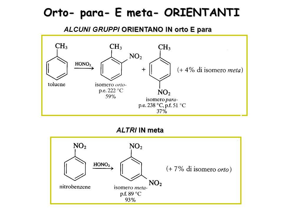 Orto- para- E meta- ORIENTANTI