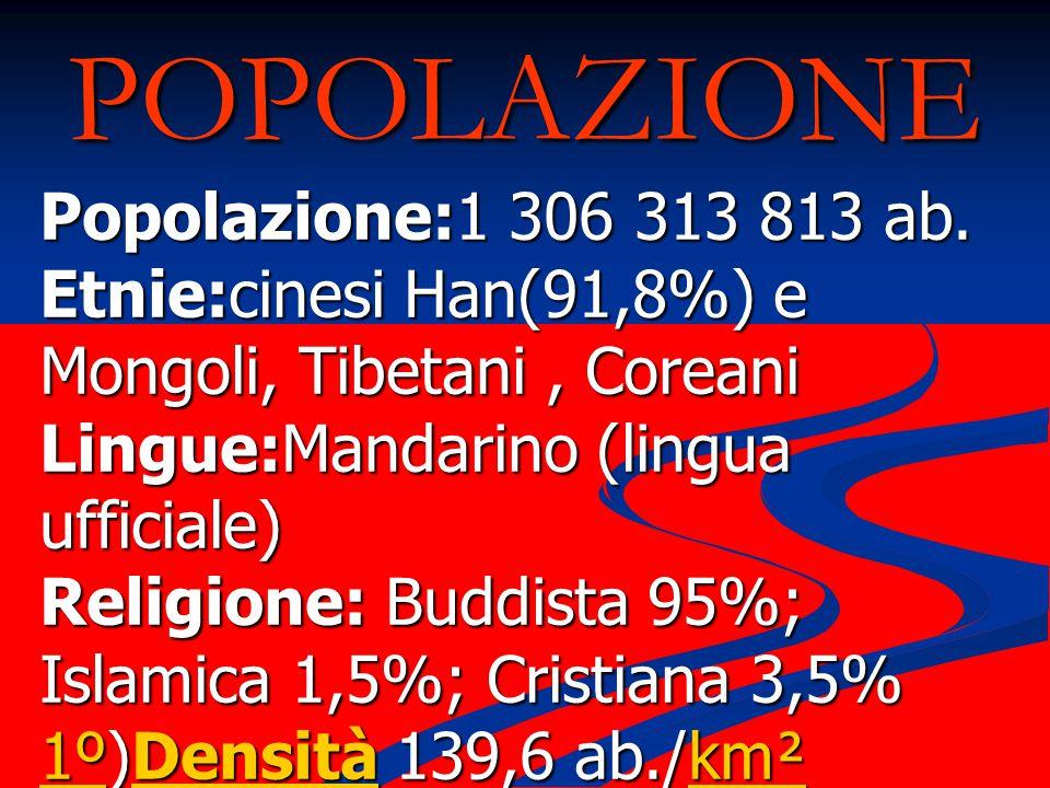 POPOLAZIONE Popolazione:1 306 313 813 ab.
