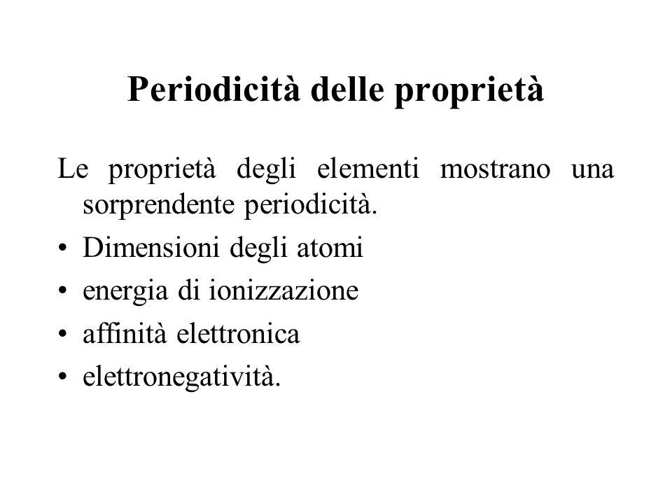 Periodicità delle proprietà