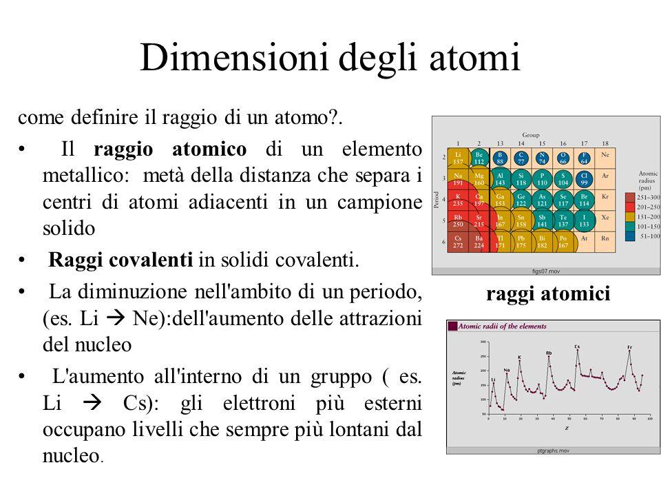 Dimensioni degli atomi