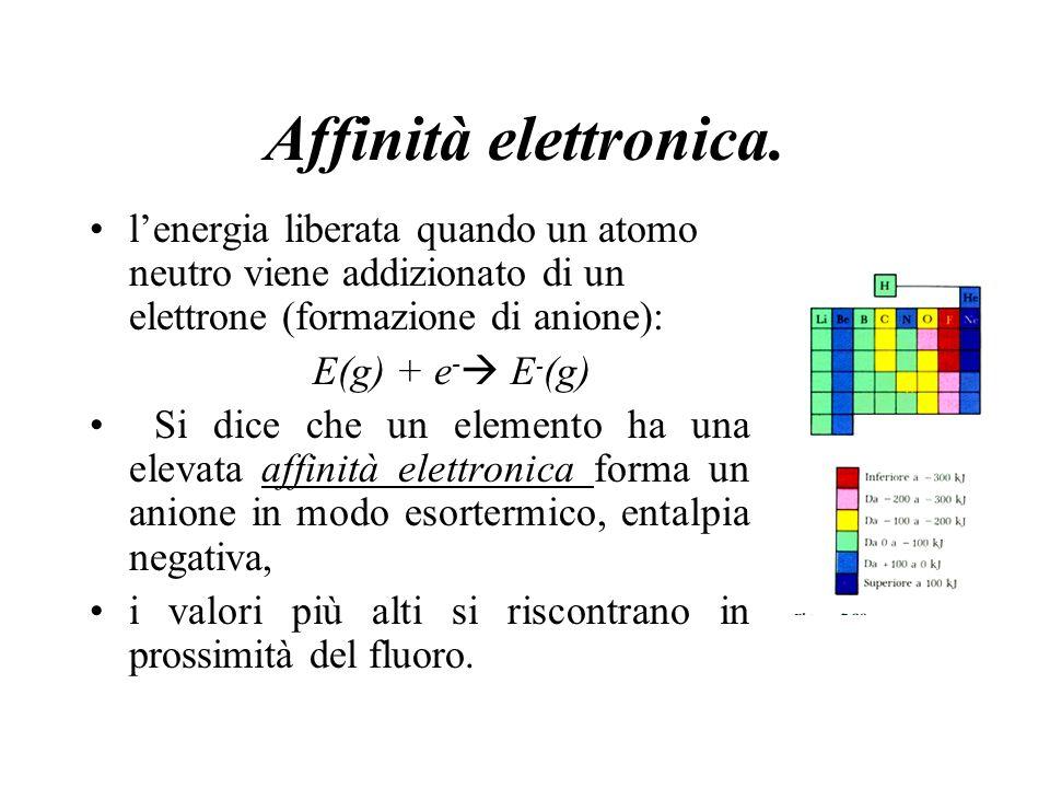 Affinità elettronica. l'energia liberata quando un atomo neutro viene addizionato di un elettrone (formazione di anione):