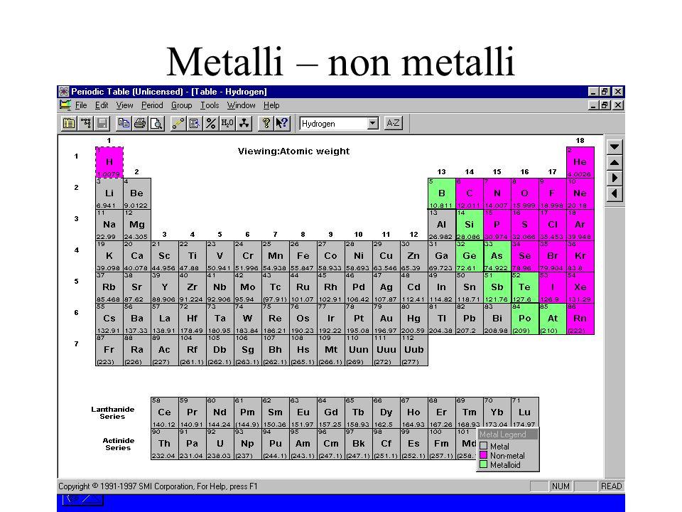 Metalli – non metalli