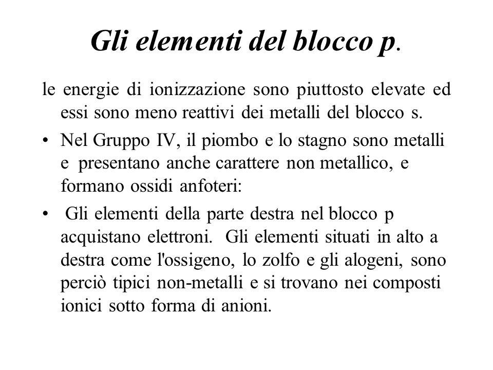 Gli elementi del blocco p.