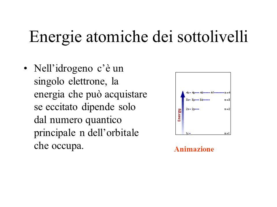 Energie atomiche dei sottolivelli