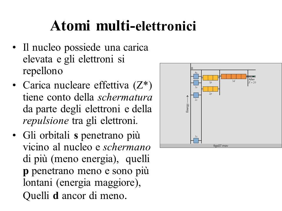 Atomi multi-elettronici