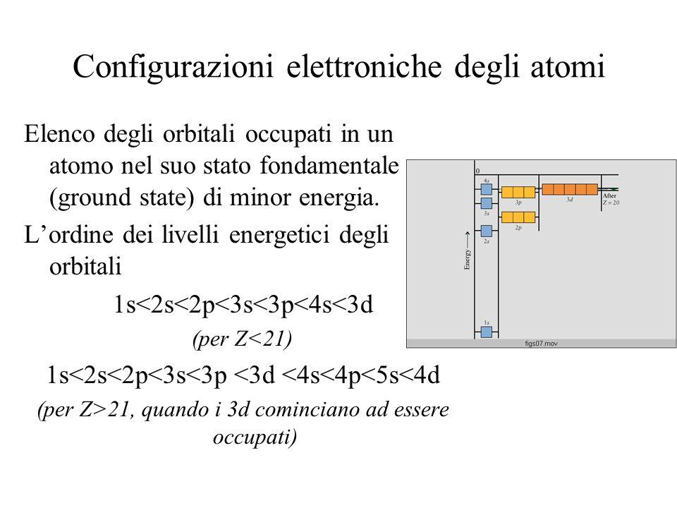 Configurazioni elettroniche degli atomi