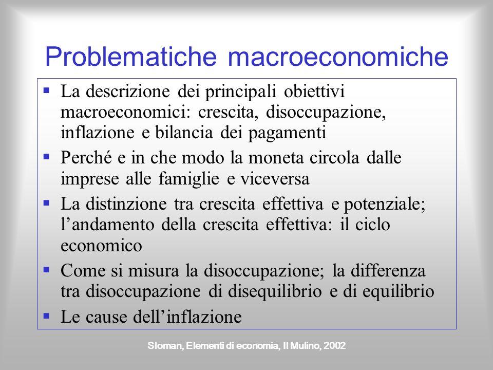 Problematiche macroeconomiche
