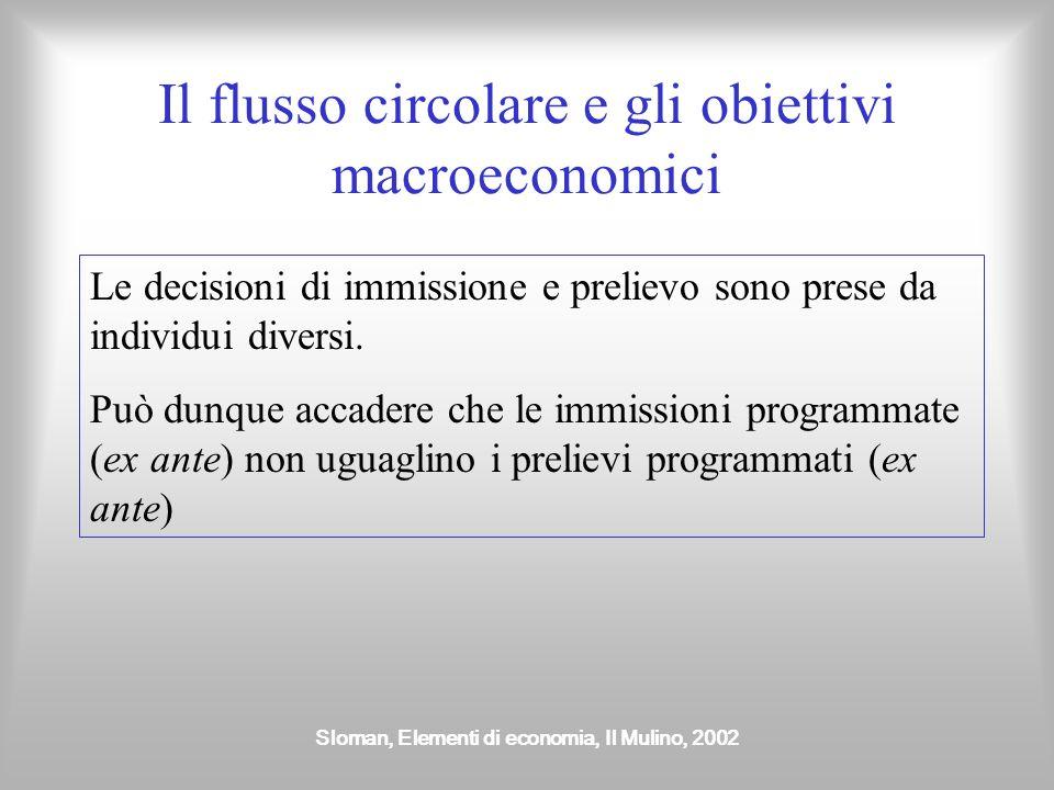 Il flusso circolare e gli obiettivi macroeconomici