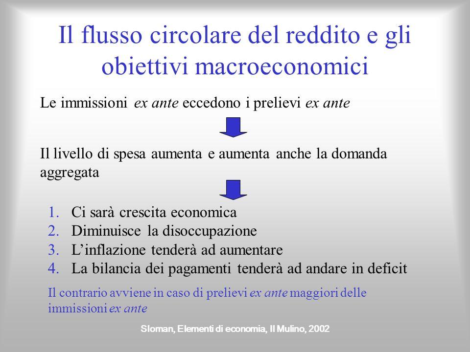 Il flusso circolare del reddito e gli obiettivi macroeconomici