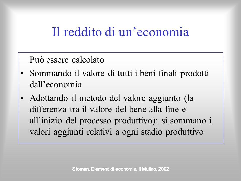 Il reddito di un'economia