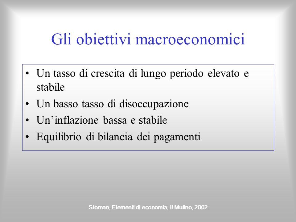 Gli obiettivi macroeconomici