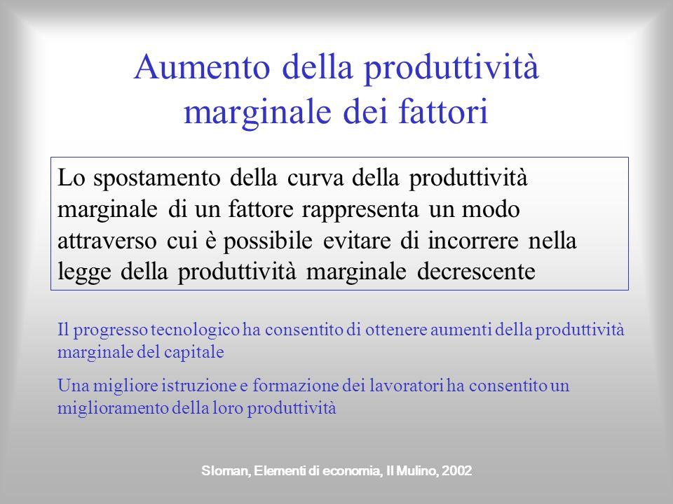 Aumento della produttività marginale dei fattori