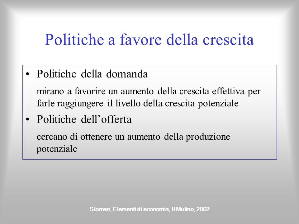 Politiche a favore della crescita