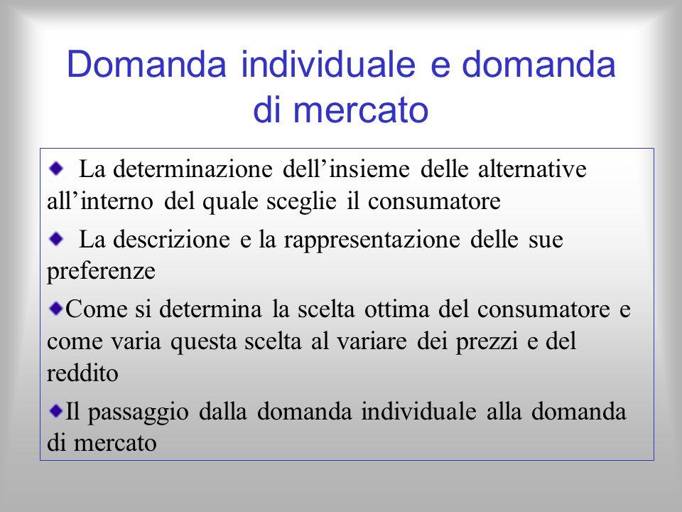 Domanda individuale e domanda di mercato