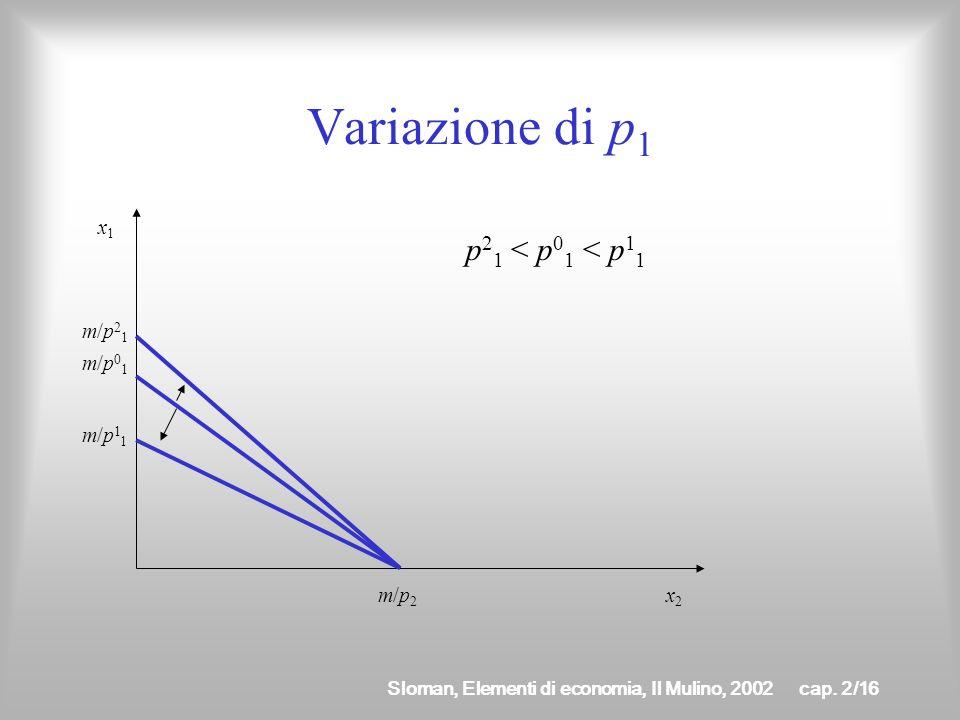 Variazione di p1 p21 < p01 < p11 x1 m/p21 m/p01 m/p11 m/p2 x2