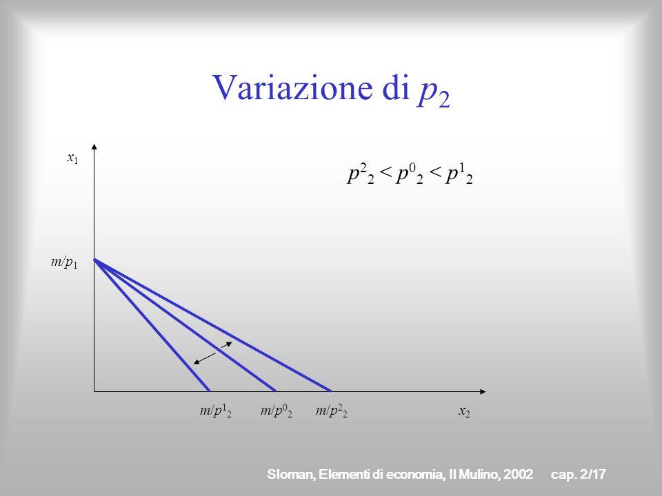 Variazione di p2 p22 < p02 < p12 x1 m/p1 m/p12 m/p02 m/p22 x2