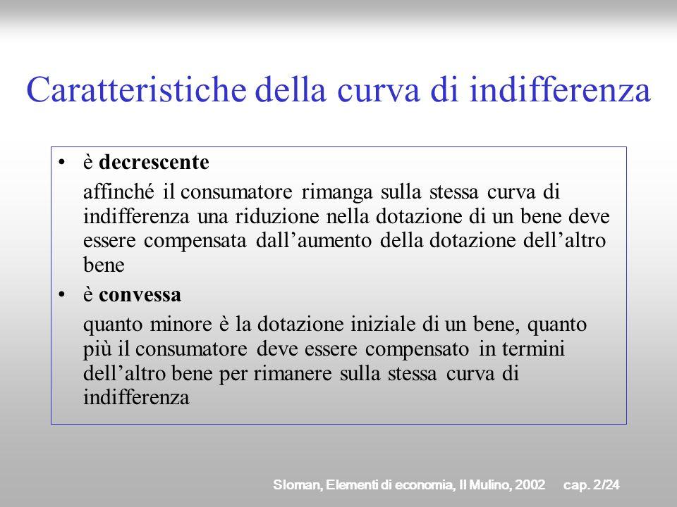 Caratteristiche della curva di indifferenza