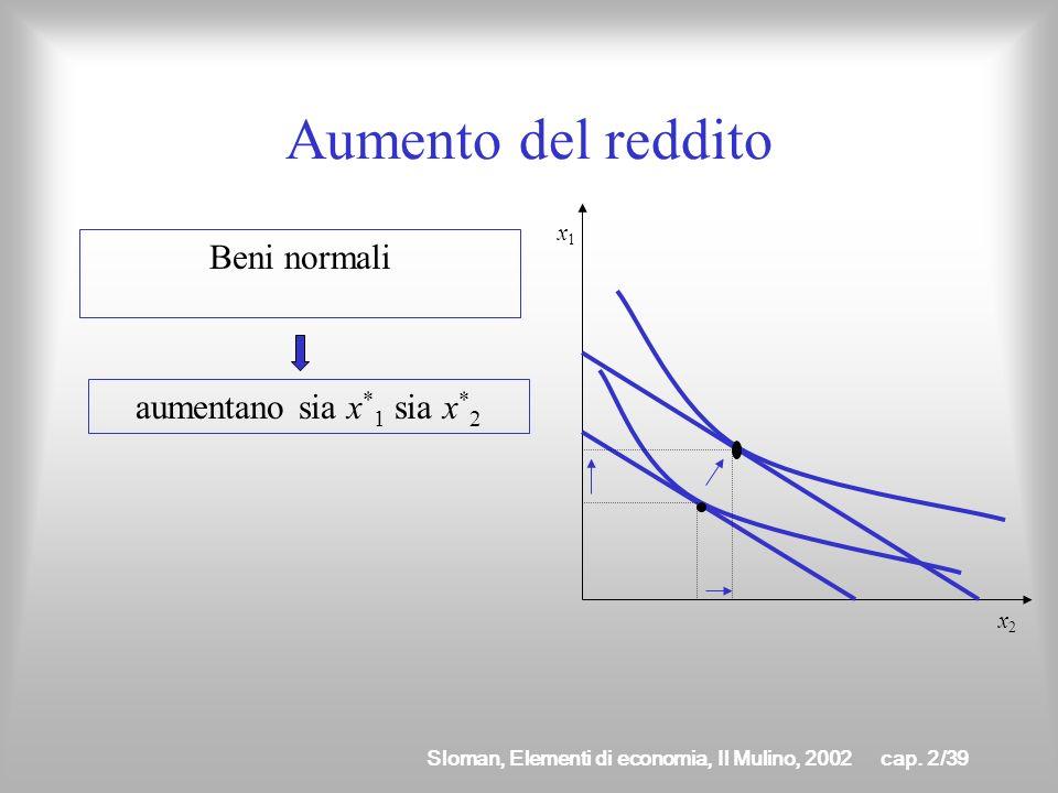 Aumento del reddito Beni normali aumentano sia x*1 sia x*2 x1 x2