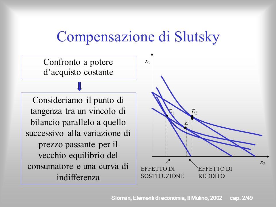 Compensazione di Slutsky