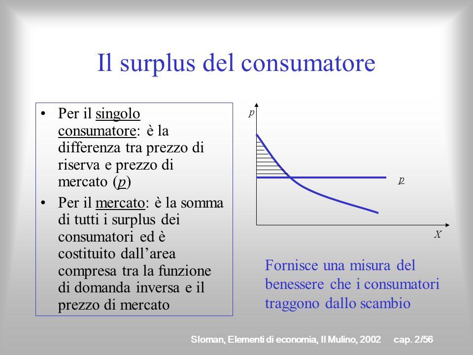 Il surplus del consumatore