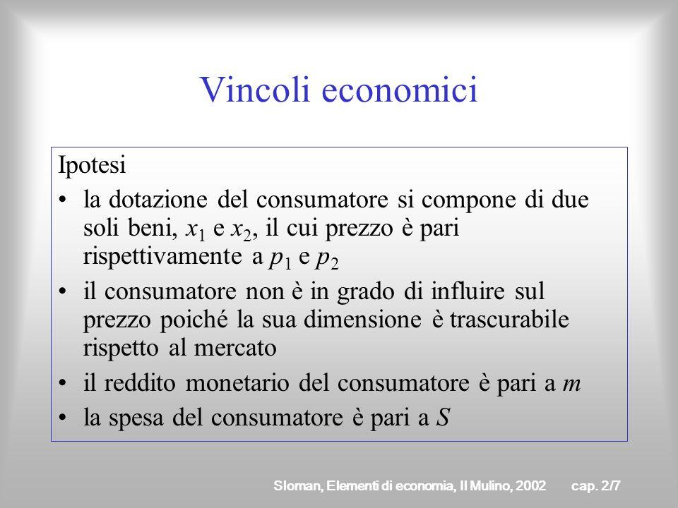 Vincoli economici Ipotesi