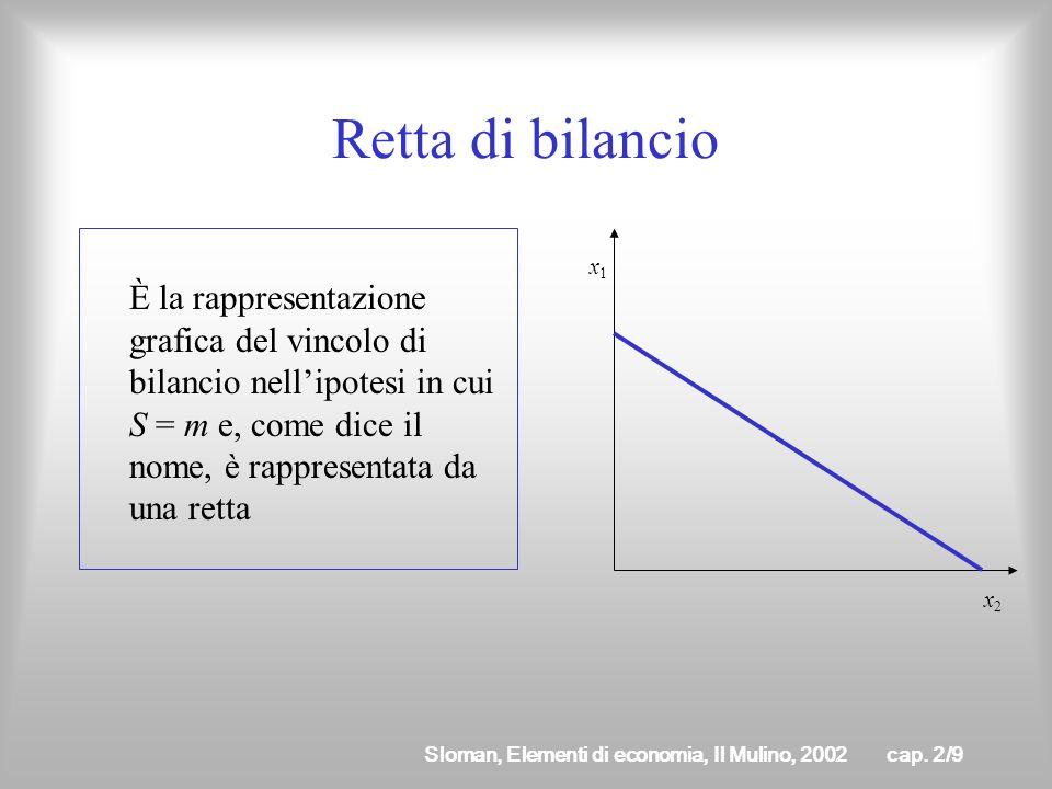 Retta di bilancio È la rappresentazione grafica del vincolo di bilancio nell'ipotesi in cui S = m e, come dice il nome, è rappresentata da una retta.