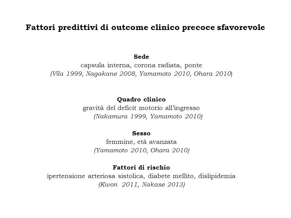Fattori predittivi di outcome clinico precoce sfavorevole