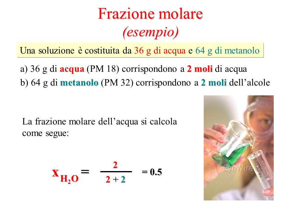 Frazione molare (esempio) x =