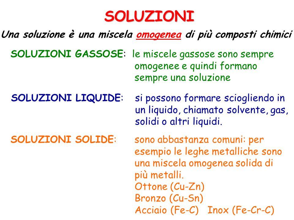 SOLUZIONI Una soluzione è una miscela omogenea di più composti chimici
