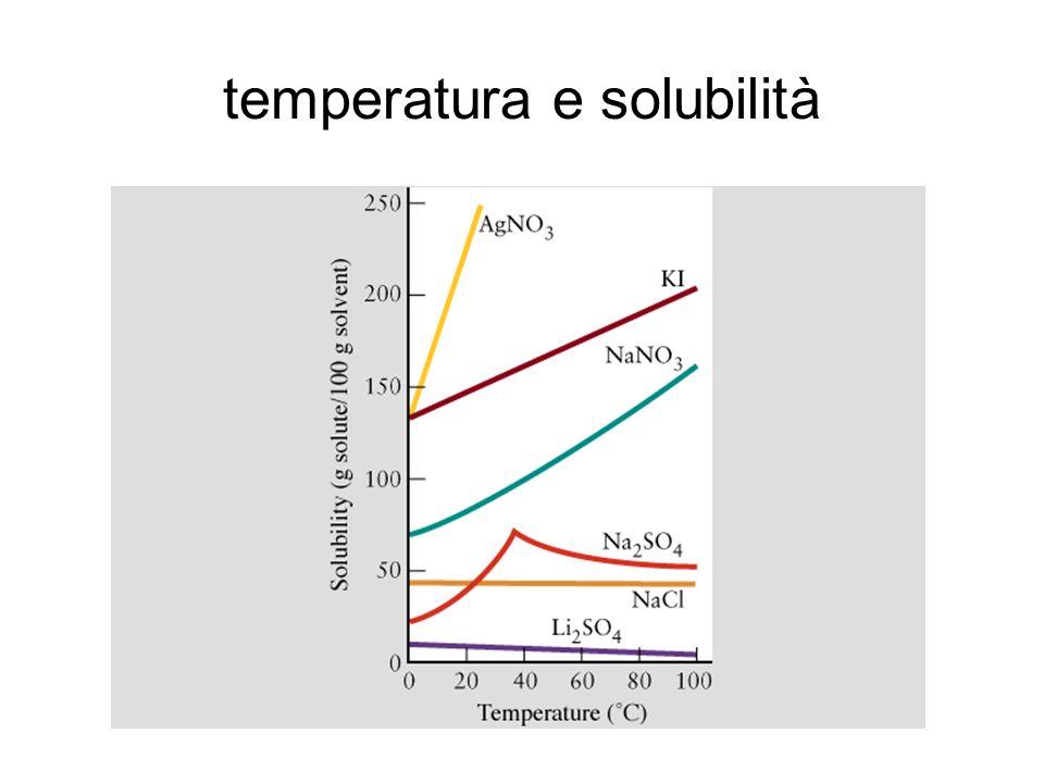 temperatura e solubilità